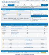 www.trabajosyempleo.com - Bolsa online de empleo y trabajos en españa encuentra empleo y oportunidades de trabajo en empleo